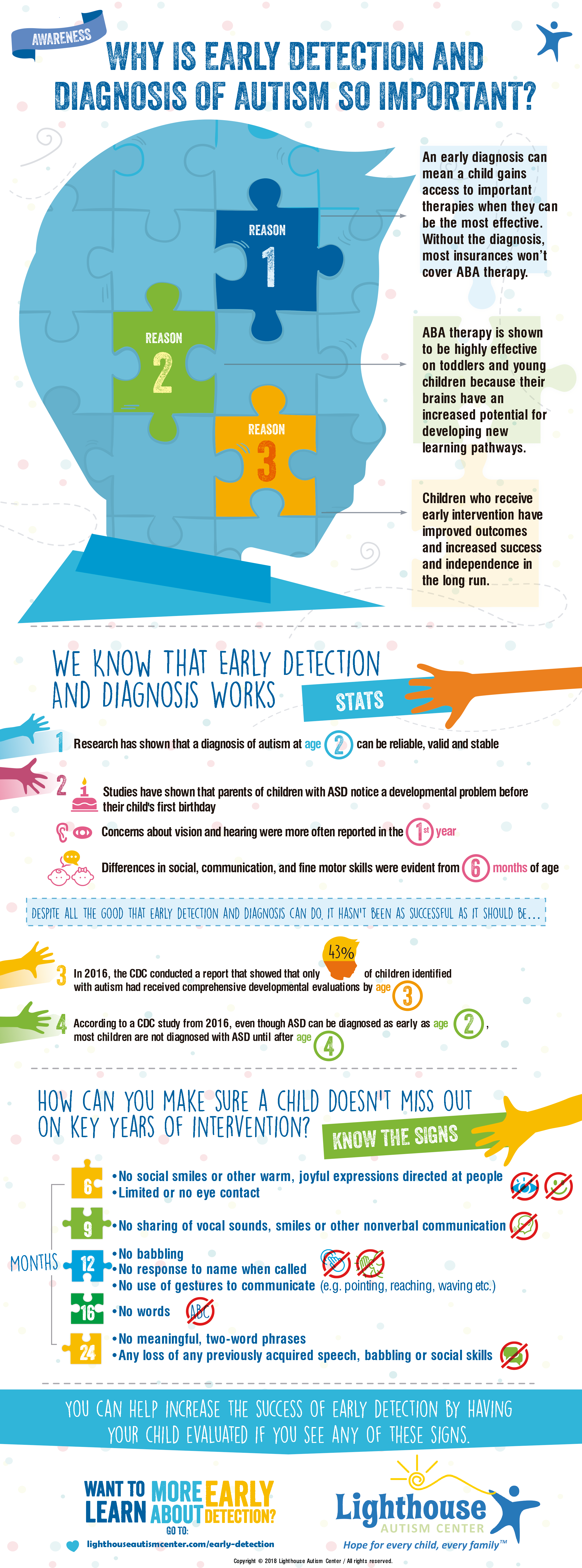 infographic - early detection and diagnosis of autism